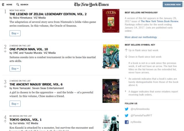 The New York Times Bestseller List