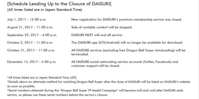 Daisuki Schedule